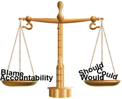 Accountability counterfactuals: Could, would, should