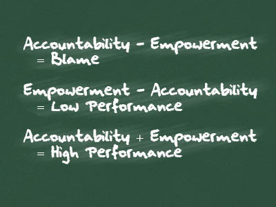 Accountability, Empowerment and Blame