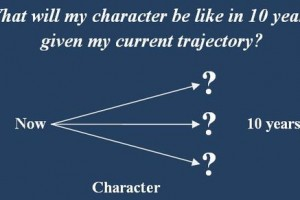 mapping_your_character_trajectory