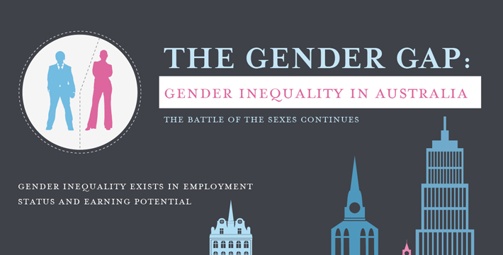 gender inequality modern society The sociology of gender is one of the largest smooth functioning of a modern society roles drives gender inequality by encouraging men.