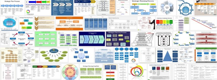 Google Image search for strategic planning process