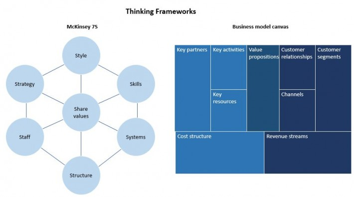 Information For Making Decisions Strategic Planning With